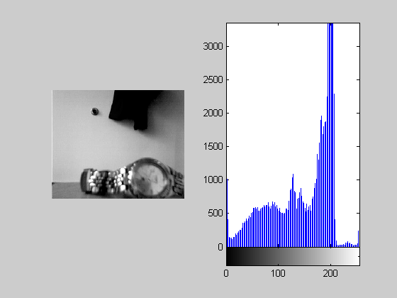 Demoimaq_livehistogram_01