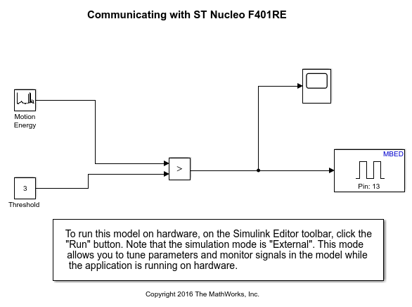 Stmnucleo_communication_01