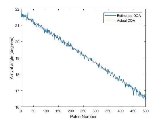 Passivesonarexample_02