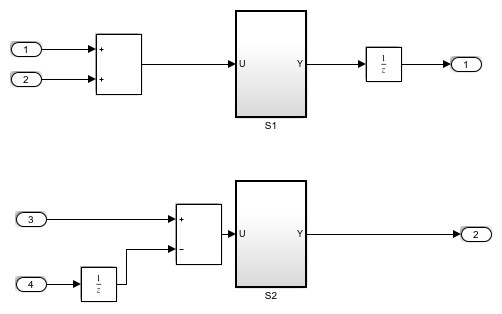 Plcdemo_hierarchical_subsystem_02