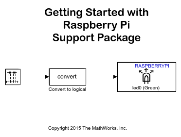 Raspberrypi_gettingstarted_01