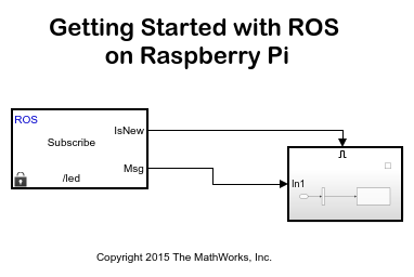 Raspberrypi_gettingstarted_with_ros_01