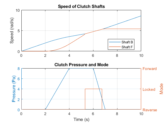 Sdl_clutch_custom_03