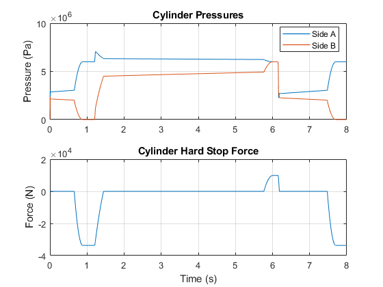 Sh_cyl_differential_03