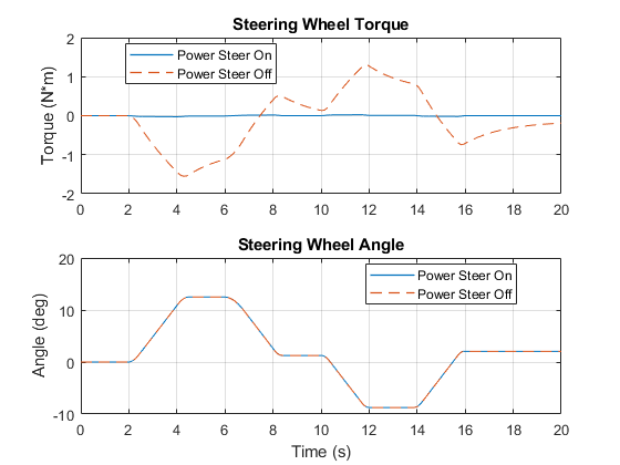 Sh_power_steering_04
