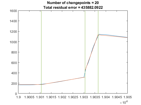 Changepointdetectionexample_13