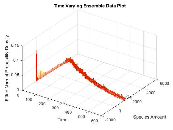 Ensemblerun_data_analysis_08
