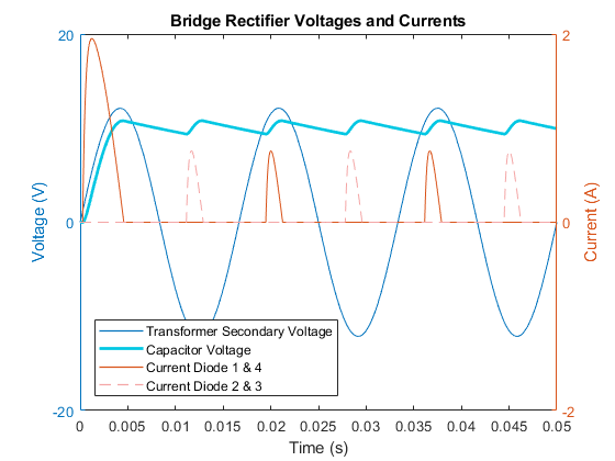 Ssc_bridge_rectifier_03