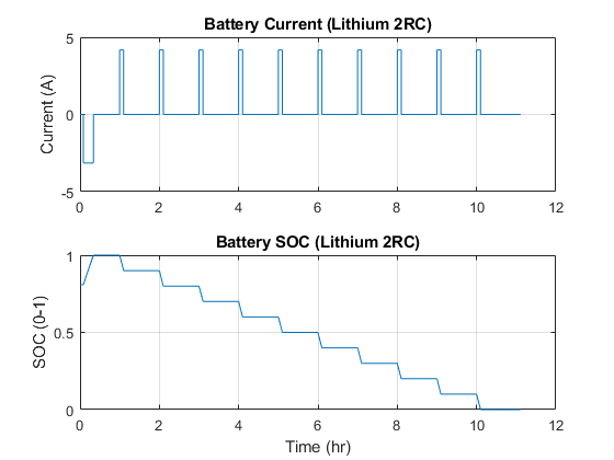 Ssc_lithium_cell_2rc_04