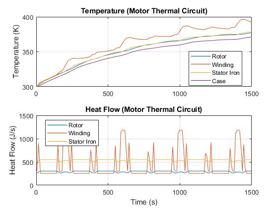Ssc_motor_thermal_circuit_02