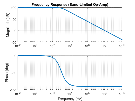Ssc_opamp_bandlimited_03