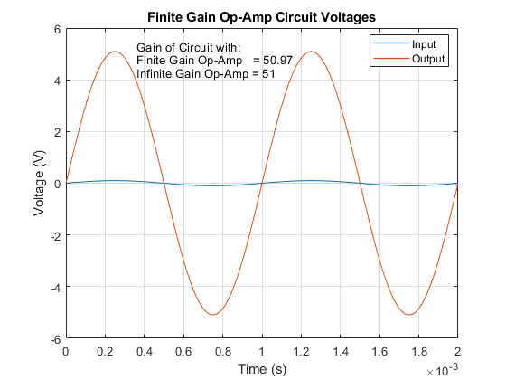 Ssc_opamp_finitegain_03