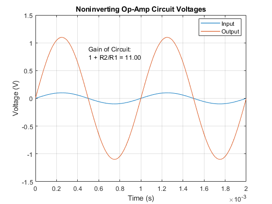 Ssc_opamp_noninverting_02