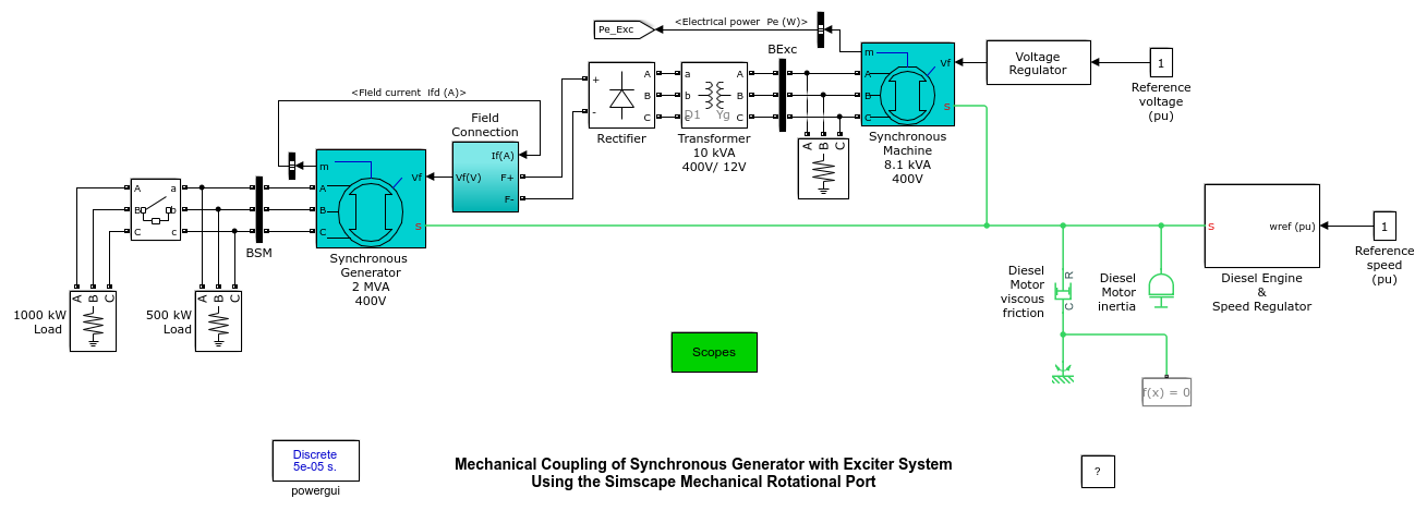 Power_sm_exciter_ssc_01