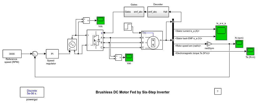 Power_brushlessdcmotor_01