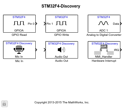 Stm32f4discovery_gettingstarted_03