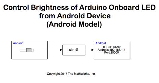 Androidarduinoledcontrol_01