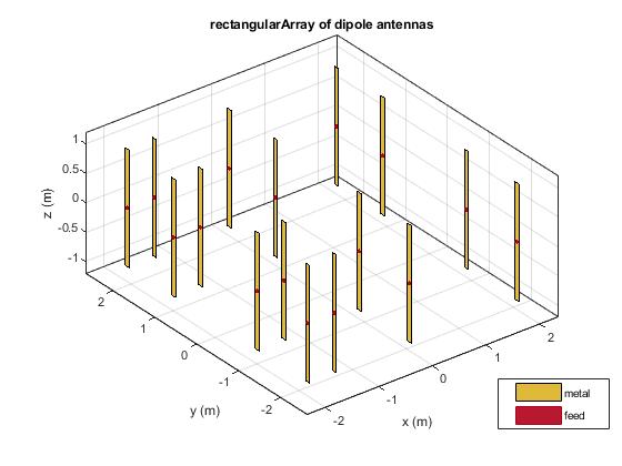Arraymodelingandanalysisexample_14