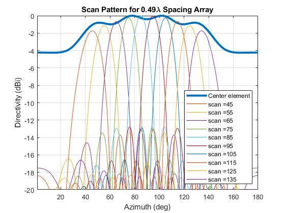 Atx_array_analysis_11
