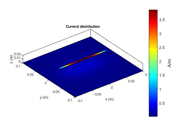 Atx_current_visualization_04