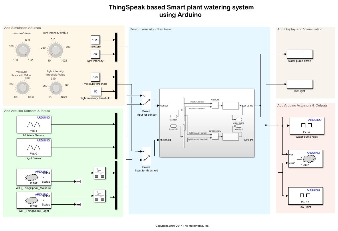 Arduinobasedsmartwateringofplantsexample_01