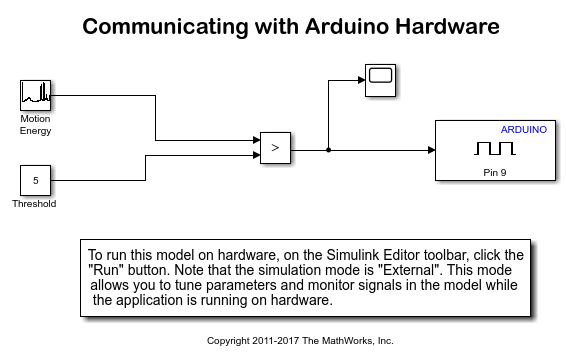 Communicatingwitharduinorhardwareexample_01