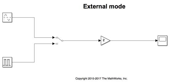 Vexarmcortex_external_mode_01