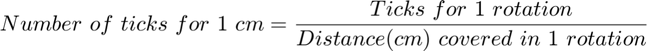 $$Number\ of\ ticks\ for\ 1\ cm = \frac{Ticks\ for\ 1\ rotation}{Distance(cm)\ covered\ in\ 1\ rotation}$$