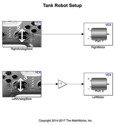 Vexarmcortex_tankrobot_01