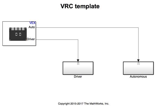 Vexarmcortex_vrc_template_01
