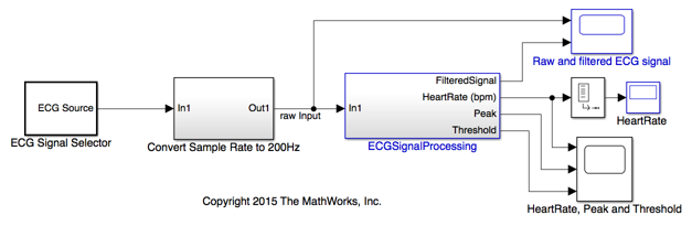 Real_time_ecg_qrs_detection_on_arm_cortex_m_processor_01