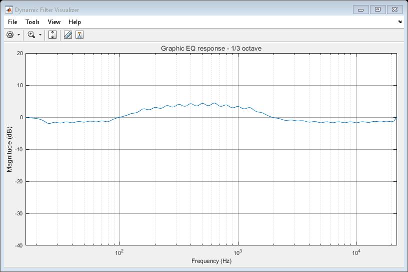 Graphicequalizationexample_08
