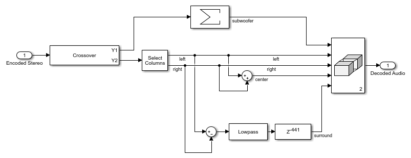 Audiomatrixdecoding_04