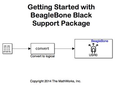 Beaglebone_gettingstarted_01