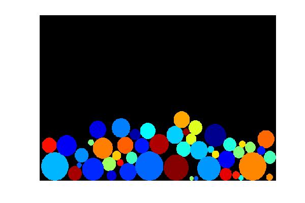 Coderdemo_bouncing_balls_01