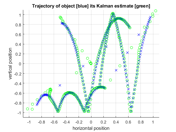 Coderdemo_kalman_filter_02