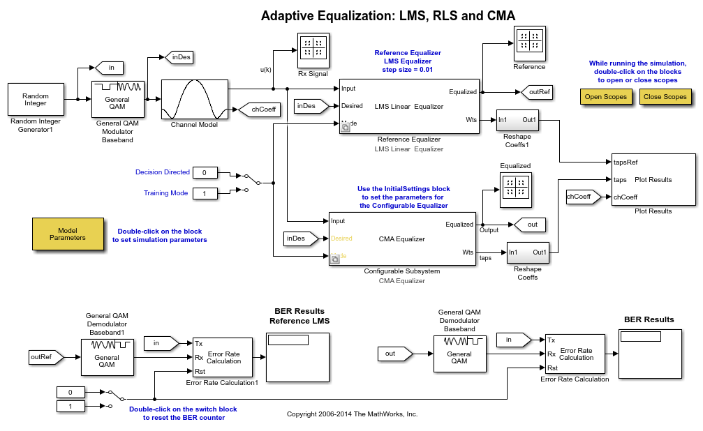 Adaptiveequalizationsimulinkexample_01