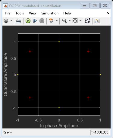 Oqpskmodulatordemodulatorblockpairuseexample_02