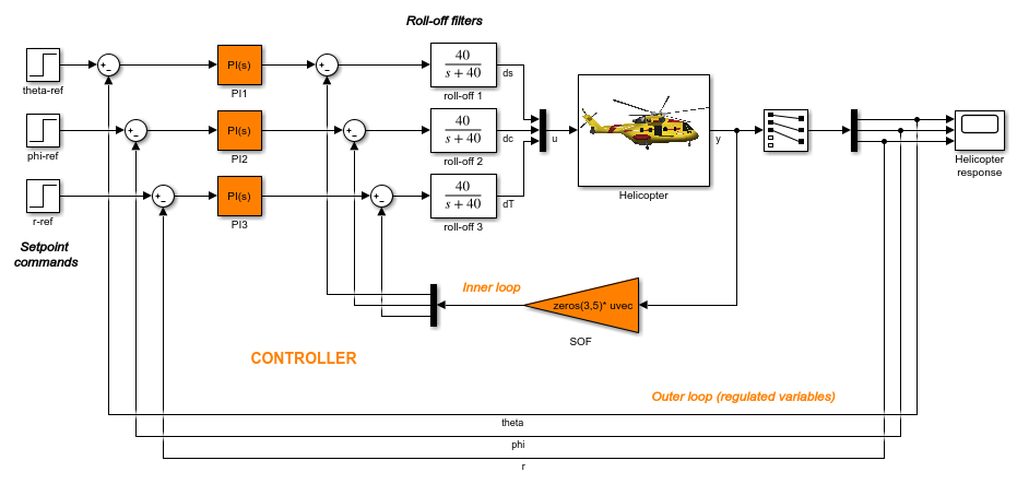 Controlsystemtuner_helicopterexample_01
