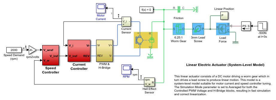 Controlsystemtuner_linearactuatorexample_01