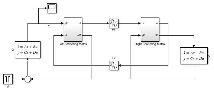 Networkedcontrolsystemexample_04