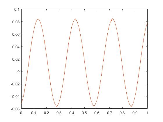 Demo_synchronize_pci_using_rtsi_02