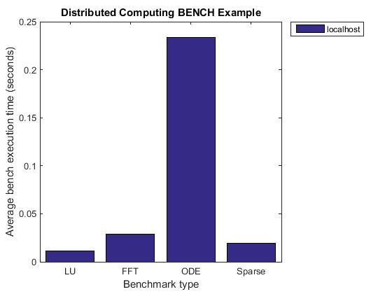 Paralleldemo_bench_seq_01