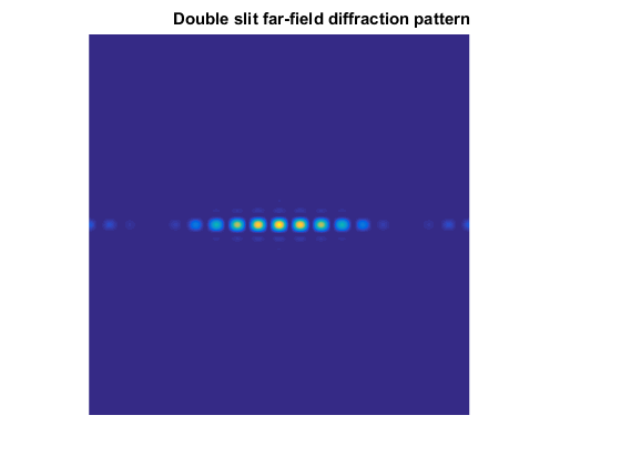 Paralleldemo_gpu_fft2_02