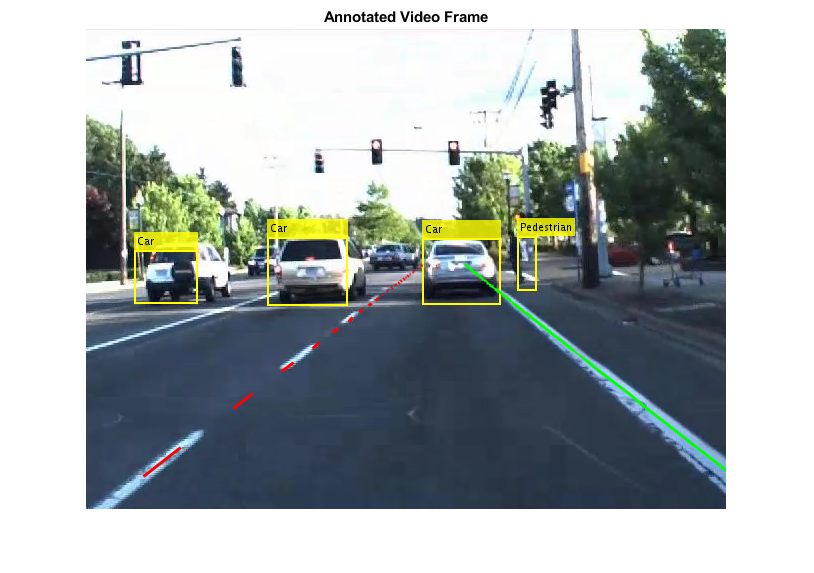 Annotatevideousingdetectionsinvehiclecoordiantesexample_02