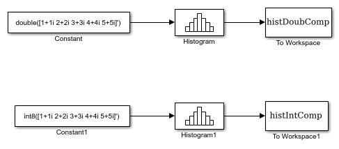 Computethehistogramofrealandcomplexdataexample_02