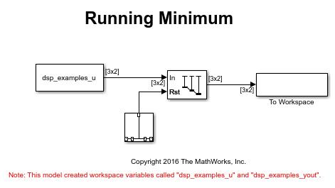 Computetherunningminimumexample_01
