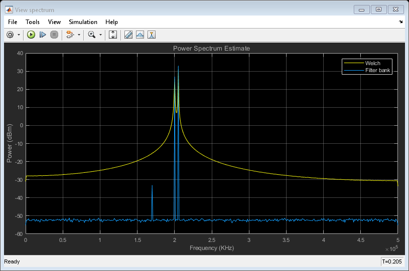 Highresolutionspectralanalysisexample_17