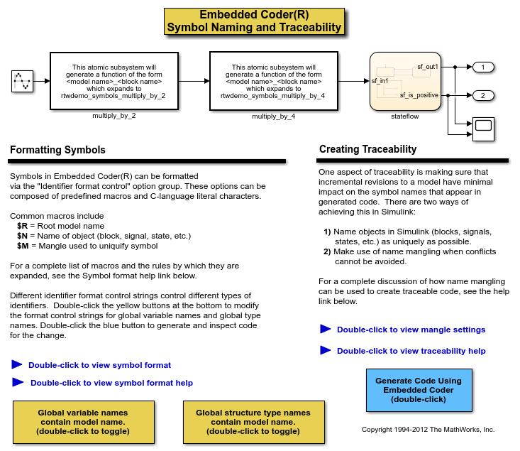 Controlformattingofidentifiersexample_01