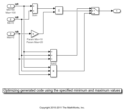 Optimizecodeusingminmaxexample_01